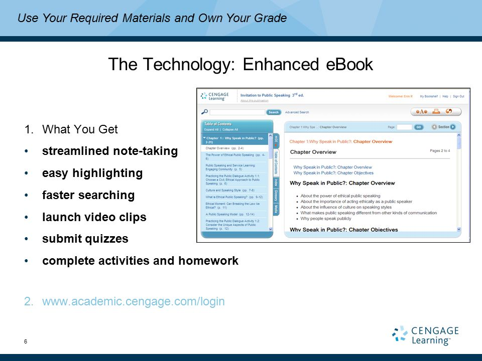 6 The Technology: Enhanced eBook 1.What You Get streamlined note-taking easy highlighting faster searching launch video clips submit quizzes complete activities and homework 2.  Use Your Required Materials and Own Your Grade