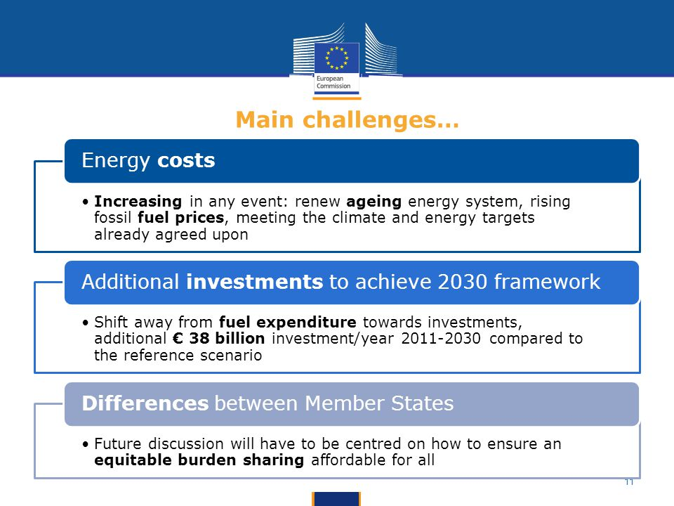 11 Main challenges… Increasing in any event: renew ageing energy system, rising fossil fuel prices, meeting the climate and energy targets already agreed upon Energy costs Shift away from fuel expenditure towards investments, additional € 38 billion investment/year compared to the reference scenario Additional investments to achieve 2030 framework Future discussion will have to be centred on how to ensure an equitable burden sharing affordable for all Differences between Member States
