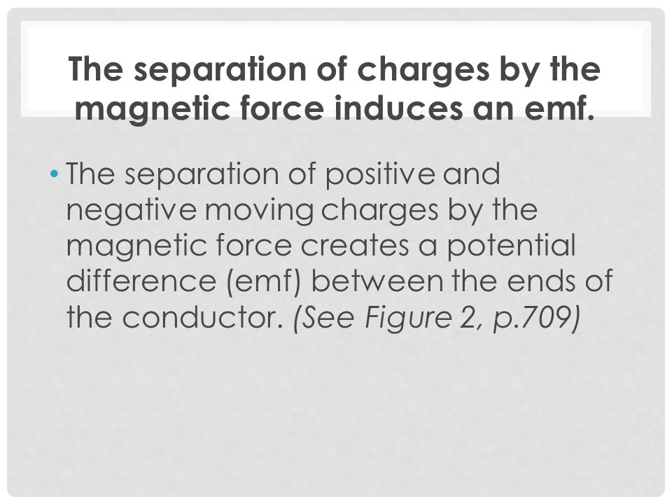 The separation of charges by the magnetic force induces an emf.
