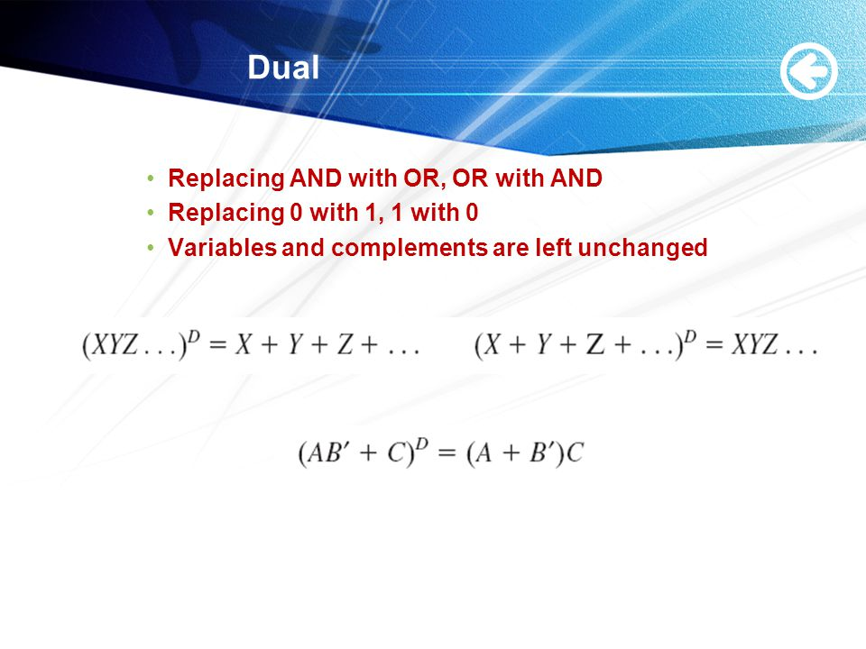 Dual Replacing AND with OR, OR with AND Replacing 0 with 1, 1 with 0 Variables and complements are left unchanged