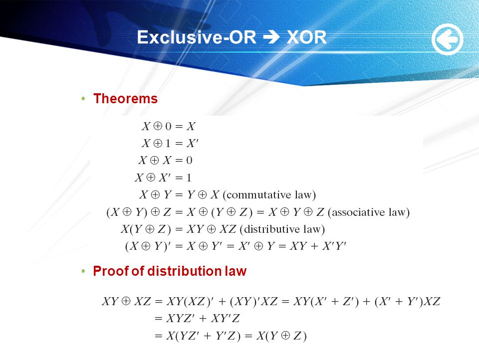 Theorems Proof of distribution law