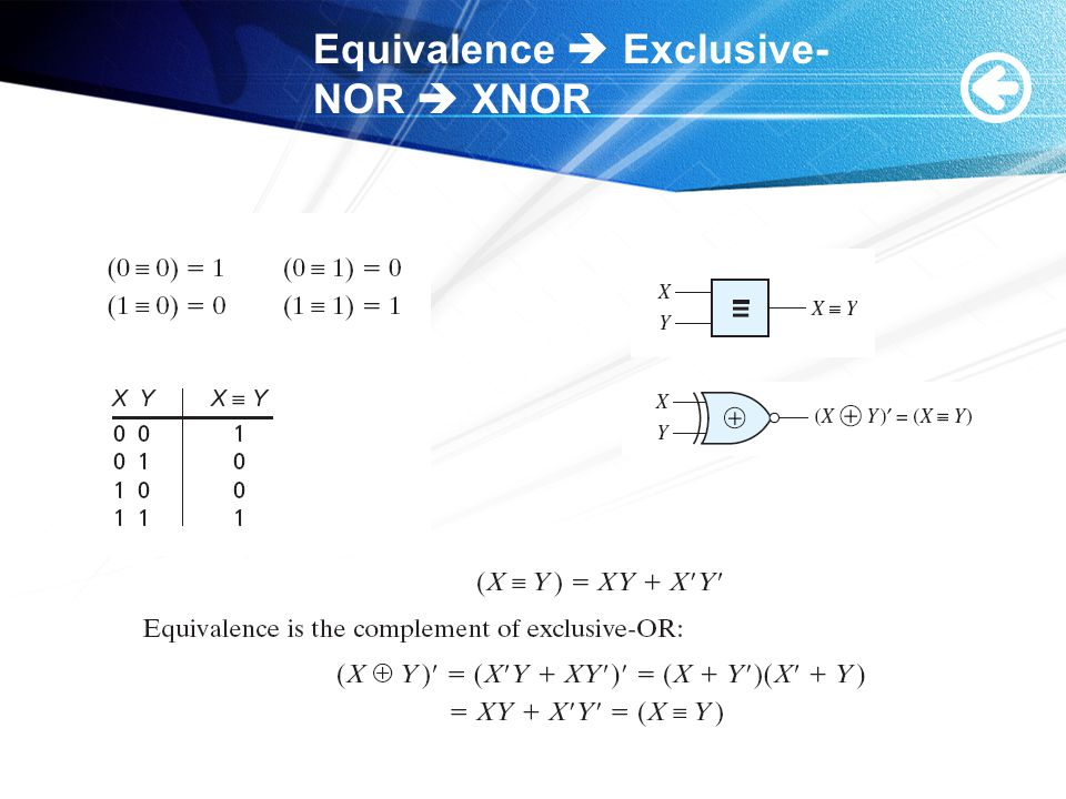Equivalence  Exclusive- NOR  XNOR