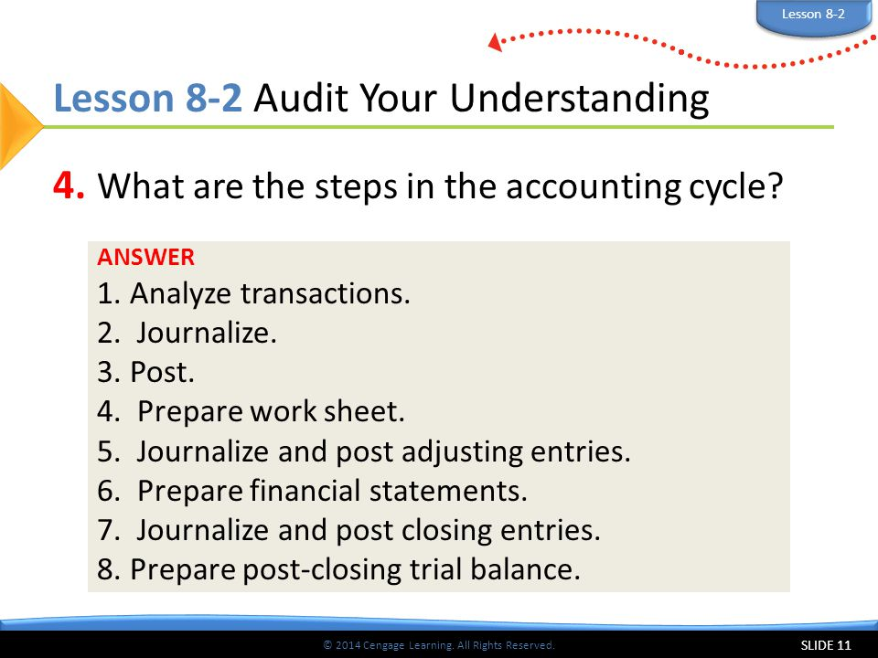 © 2014 Cengage Learning. All Rights Reserved. Lesson 8-2 Audit Your Understanding 4.
