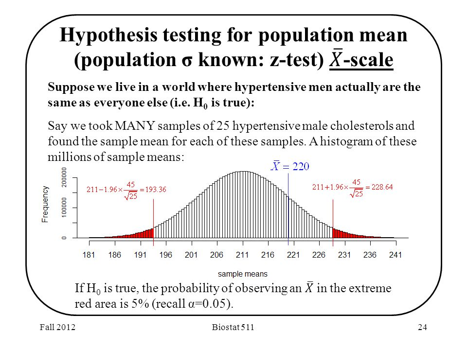 Fall 2012Biostat Suppose we live in a world where hypertensive men actually are the same as everyone else (i.e.