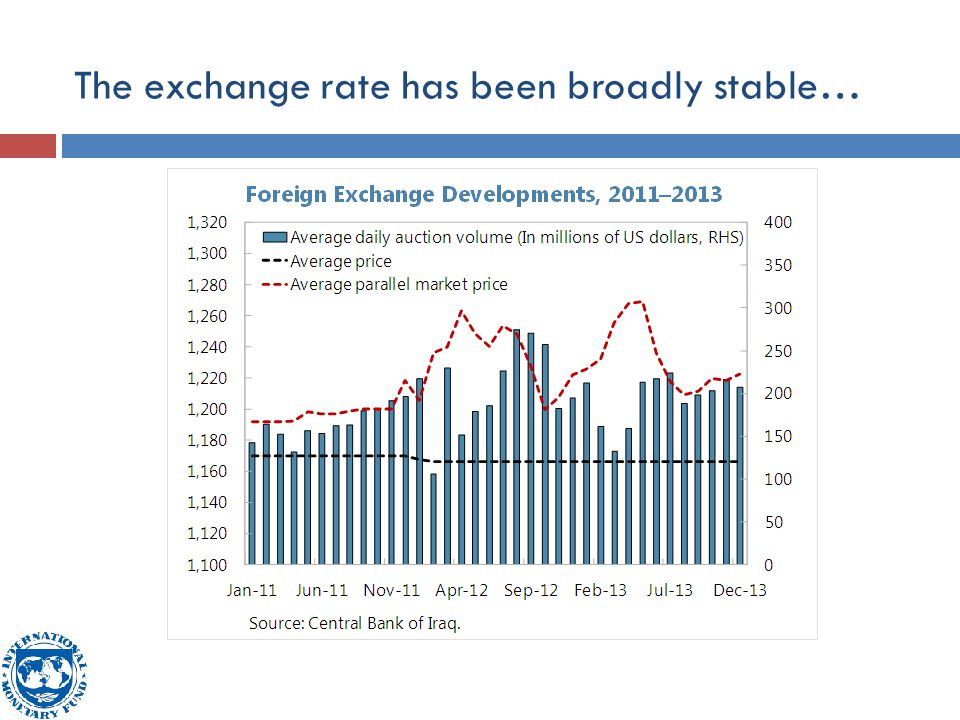 The exchange rate has been broadly stable…
