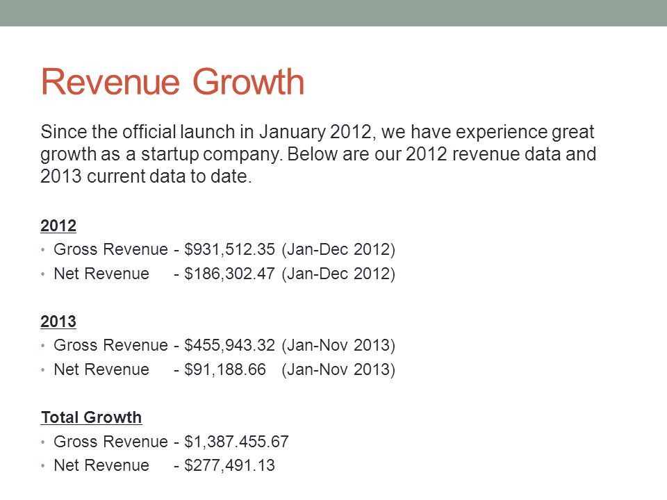 Revenue Growth Since the official launch in January 2012, we have experience great growth as a startup company.