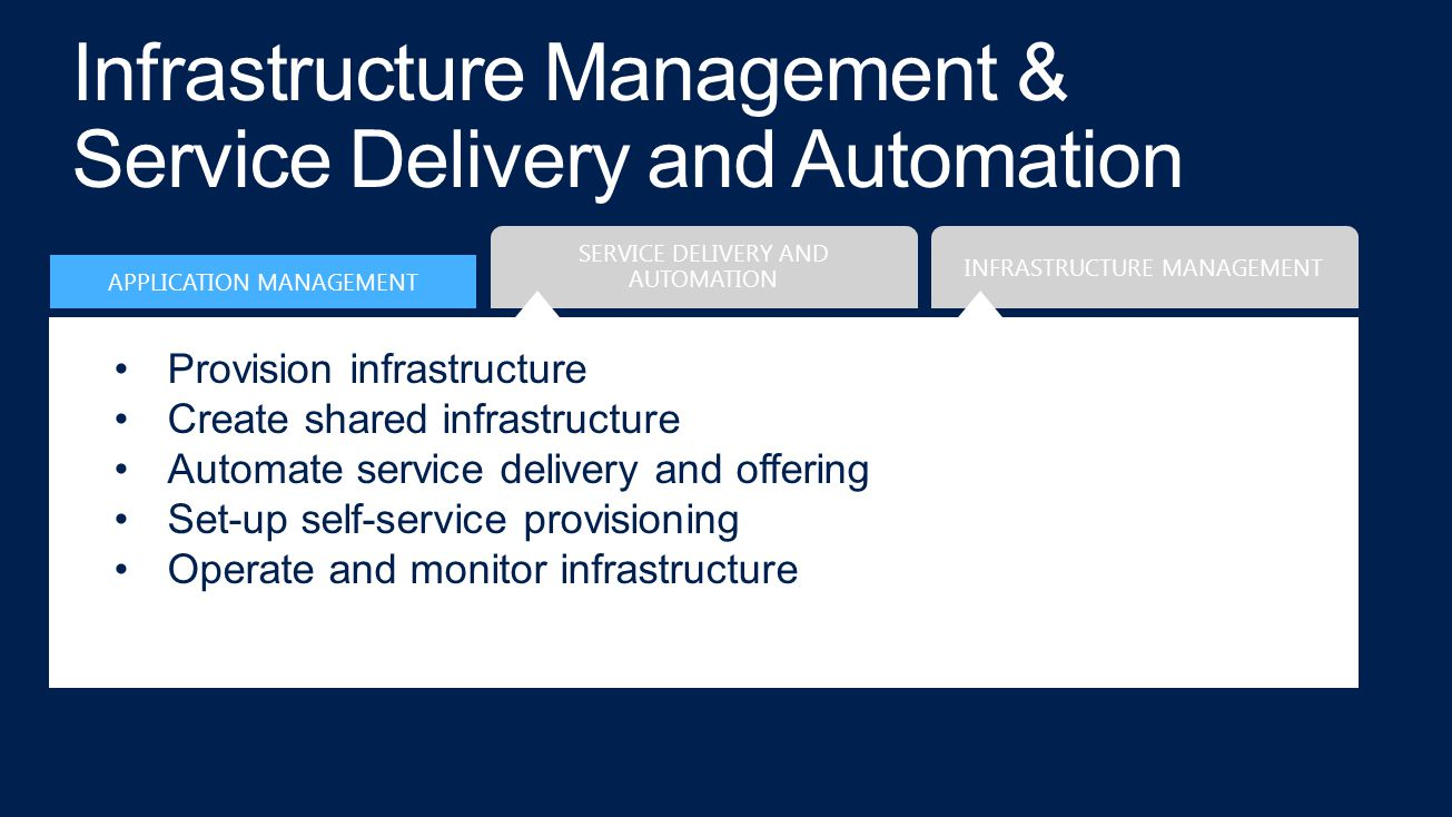 Provision infrastructure Create shared infrastructure Automate service delivery and offering Set-up self-service provisioning Operate and monitor infrastructure APPLICATION MANAGEMENT INFRASTRUCTURE MANAGEMENT SERVICE DELIVERY AND AUTOMATION