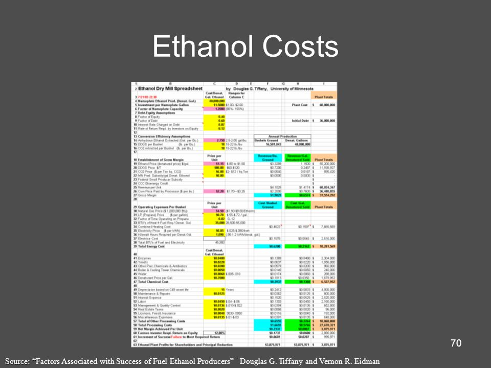 70 Ethanol Costs Source: Source: Factors Associated with Success of Fuel Ethanol Producers Douglas G.