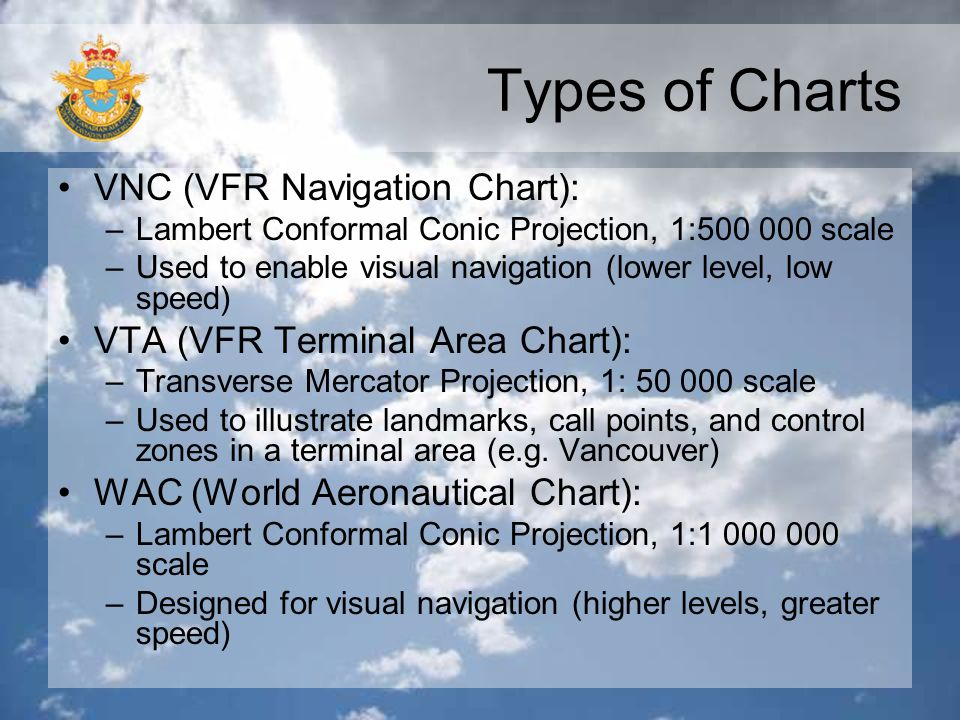 Navigation 302 Using Charts References Ftgu Pages Transport Canada