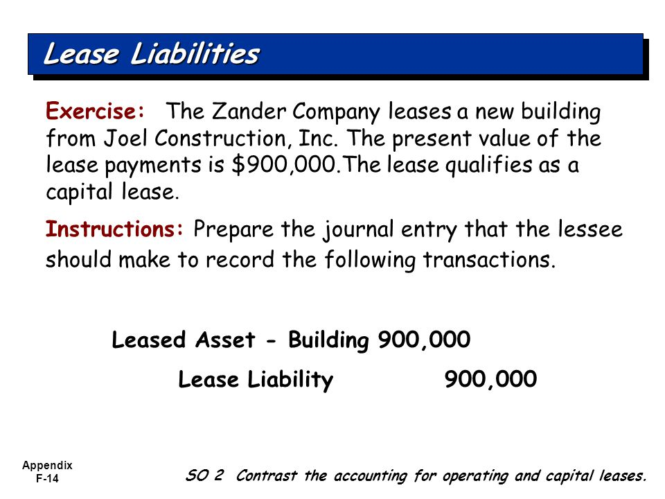 Appendix F-14 Exercise: The Zander Company leases a new building from Joel Construction, Inc.