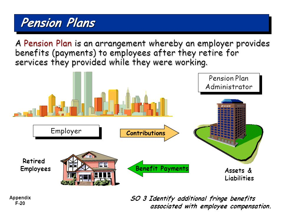 Appendix F-20 A Pension Plan is an arrangement whereby an employer provides benefits (payments) to employees after they retire for services they provided while they were working.