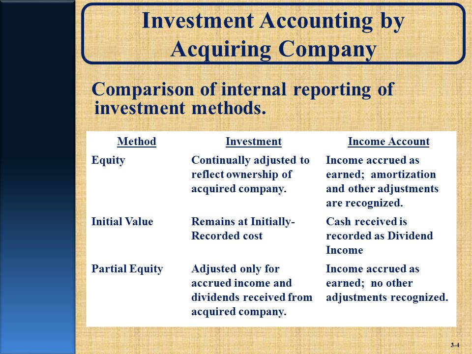 Investment Accounting by Acquiring Company Comparison of internal reporting of investment methods.