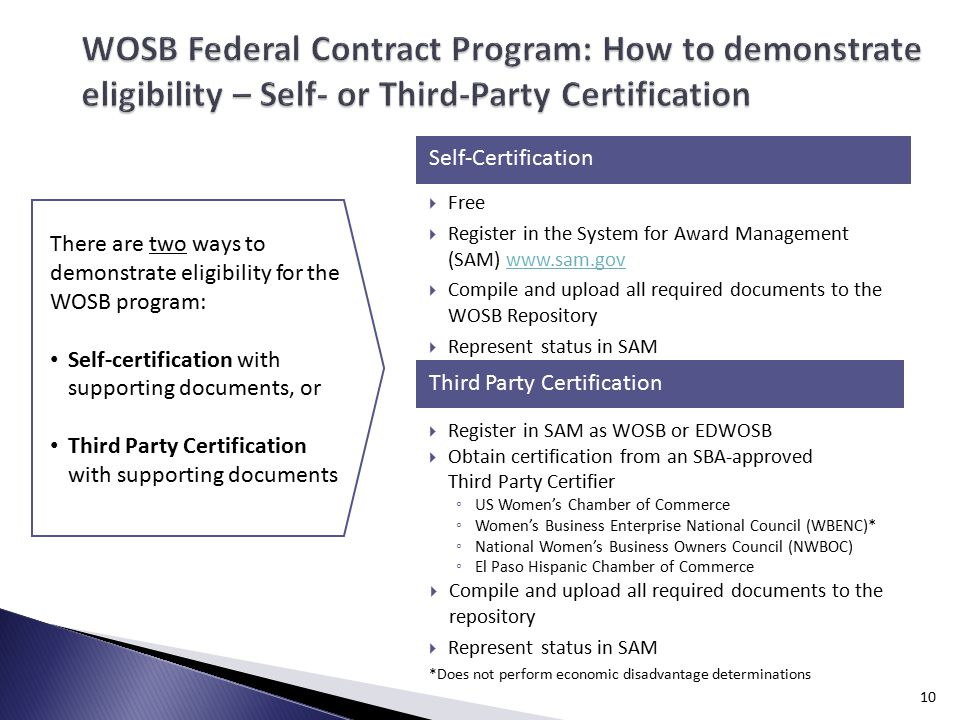 10 Self-Certification Third Party Certification  Free  Register in the System for Award Management (SAM)    Compile and upload all required documents to the WOSB Repository  Represent status in SAM  Register in SAM as WOSB or EDWOSB  Obtain certification from an SBA-approved Third Party Certifier ◦ US Women's Chamber of Commerce ◦ Women's Business Enterprise National Council (WBENC)* ◦ National Women's Business Owners Council (NWBOC) ◦ El Paso Hispanic Chamber of Commerce  Compile and upload all required documents to the repository  Represent status in SAM *Does not perform economic disadvantage determinations There are two ways to demonstrate eligibility for the WOSB program: Self-certification with supporting documents, or Third Party Certification with supporting documents