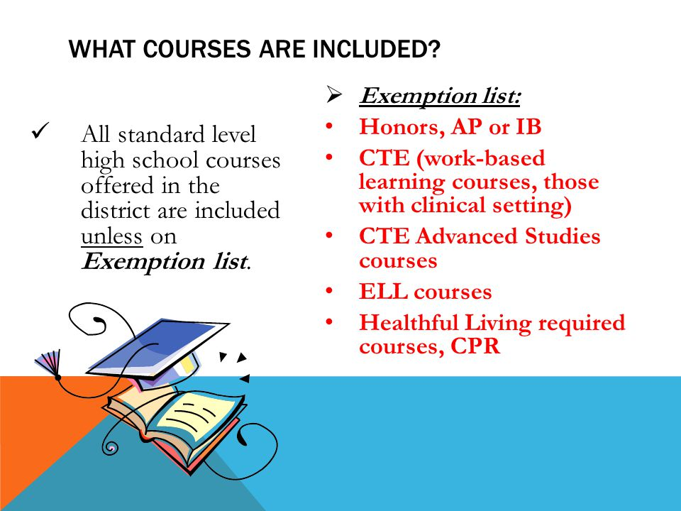 All standard level high school courses offered in the district are included unless on Exemption list.