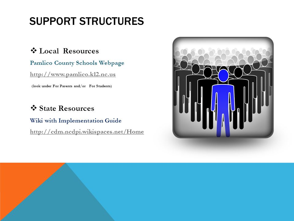 SUPPORT STRUCTURES  Local Resources Pamlico County Schools Webpage   (look under For Parents and/or For Students)  State Resources Wiki with Implementation Guide
