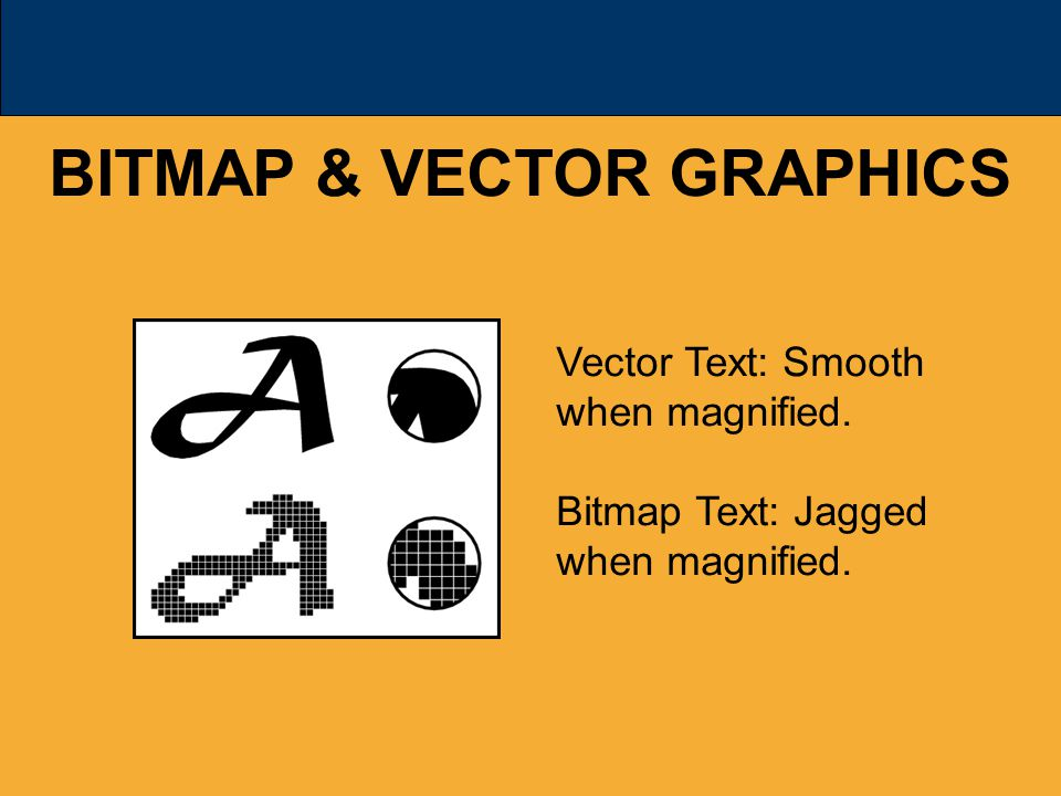 BITMAP & VECTOR GRAPHICS Vector Text: Smooth when magnified. Bitmap Text: Jagged when magnified.