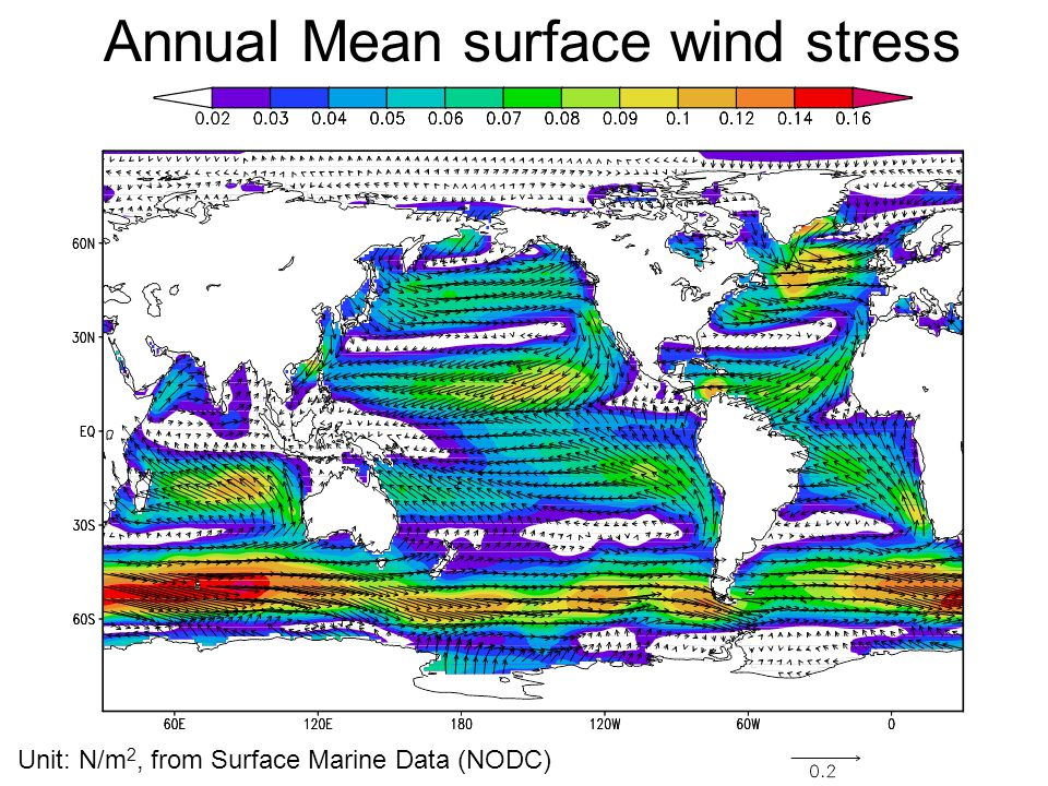 Annual Mean surface wind stress Unit: N/m 2, from Surface Marine Data (NODC)