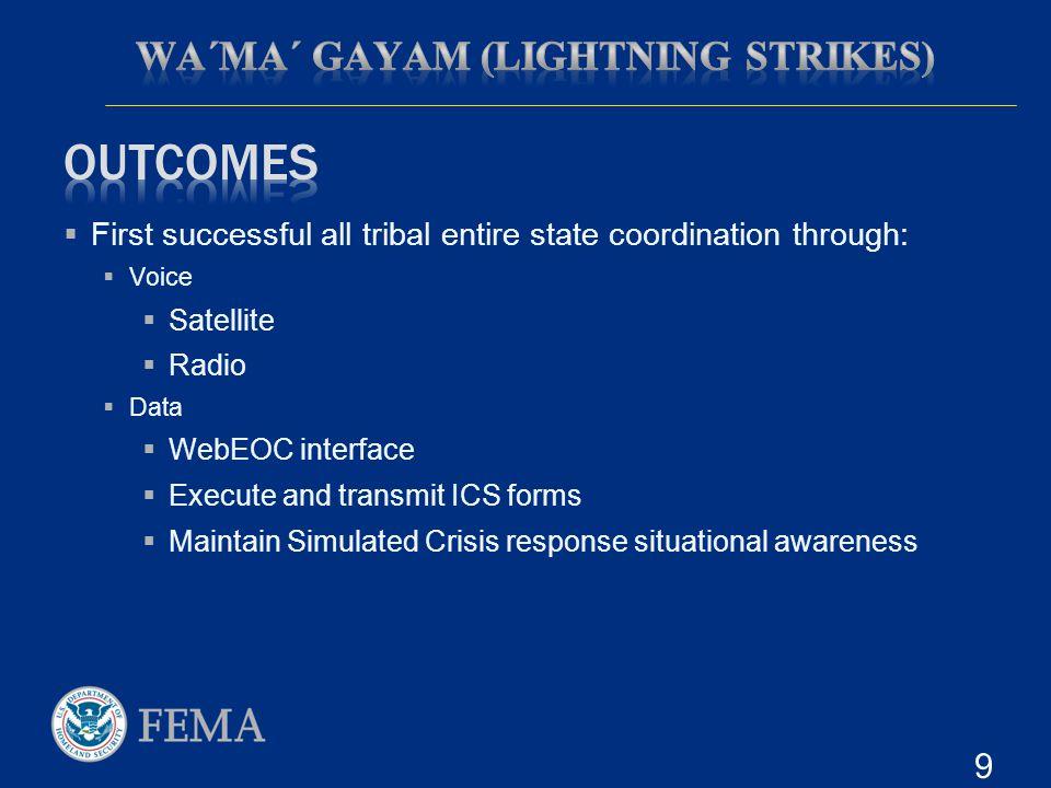 FEMA UPDATE John Woytak National Preparedness Region IX Exercises