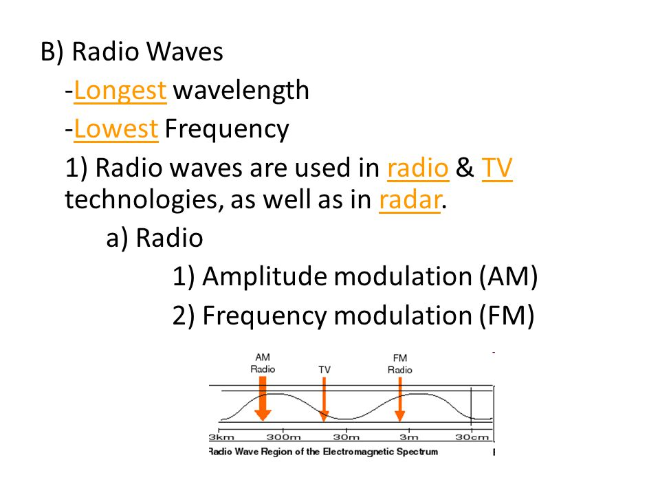 B) Radio Waves -Longest wavelength -Lowest Frequency 1) Radio waves are used in radio & TV technologies, as well as in radar.