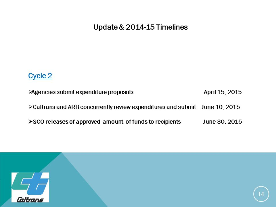 14 Cycle 2  Agencies submit expenditure proposals April 15, 2015  Caltrans and ARB concurrently review expenditures and submit June 10, 2015  SCO releases of approved amount of funds to recipients June 30, 2015 Update & Timelines