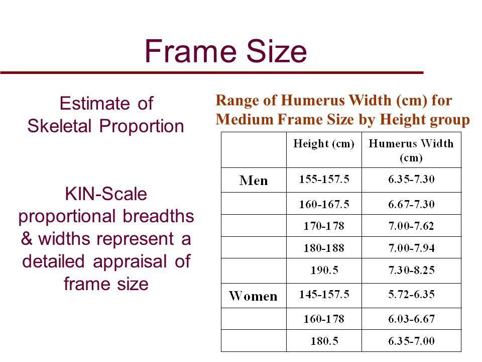 Weight for Height BPK 303 Summer Desirable Body Weight  Desirable ...