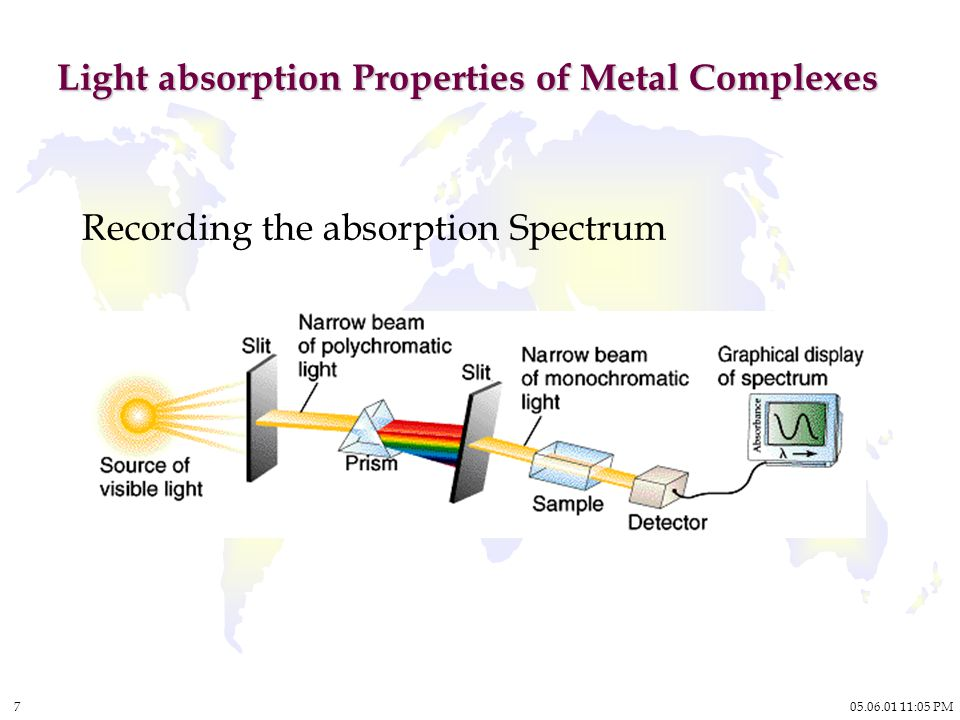:05 PM 7 Light absorption Properties of Metal Complexes Recording the absorption Spectrum
