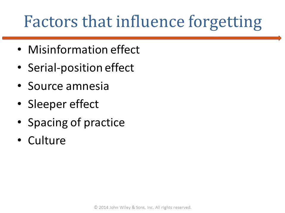 implications of memory distortion Tweet share 0 pocket pinterest 0 linkedin 0 email • next article in this series: memory improved 20% by nature walk • previous article: why people's names are so hard to remember most people, probably, are in doubt about certain matters ascribed to their past.