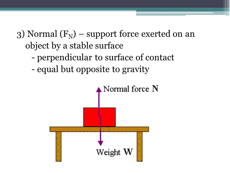 3) Normal (F N ) – support force exerted on an object by a stable surface - perpendicular to surface of contact - equal but opposite to gravity