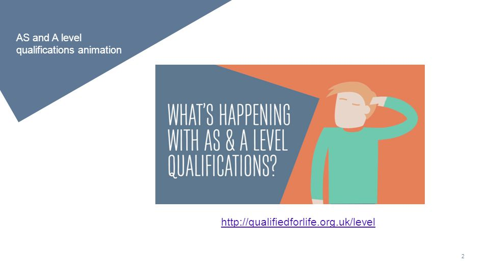 2 AS and A level qualifications animation