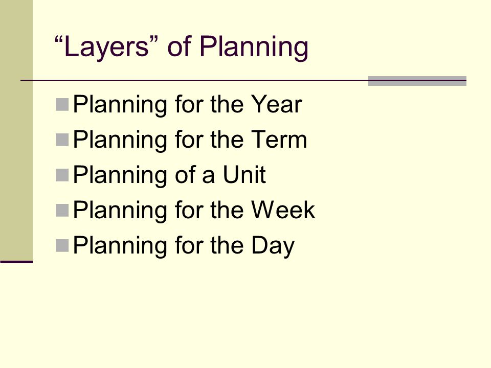 Layers of Planning Planning for the Year Planning for the Term Planning of a Unit Planning for the Week Planning for the Day