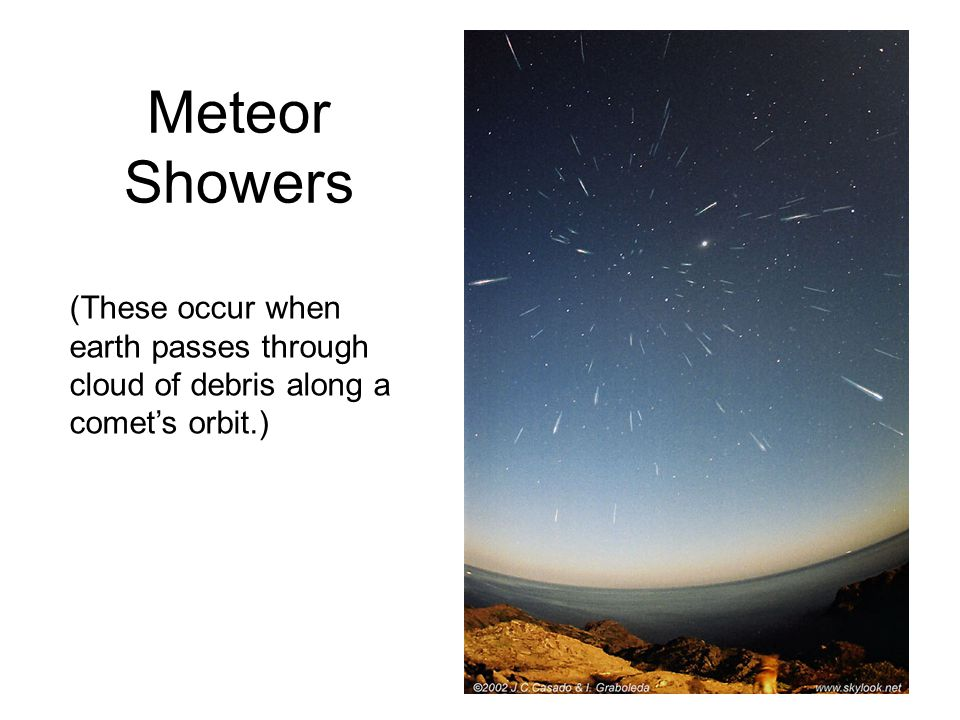 Meteor Showers (These occur when earth passes through cloud of debris along a comet's orbit.)