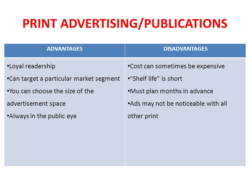ADVANTAGESDISADVANTAGES Loyal readership Can target a particular market segment You can choose the size of the advertisement space Always in the public eye Cost can sometimes be expensive Shelf life is short Must plan months in advance Ads may not be noticeable with all other print PRINT ADVERTISING/PUBLICATIONS