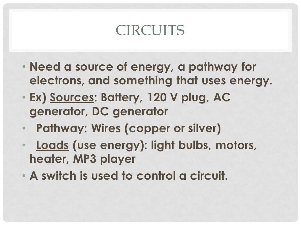 CIRCUIT TYPES PHYSICS UNIT E. CIRCUITS Need a source of energy, a ...
