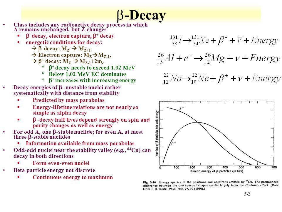 modern chemistry homework 22-5