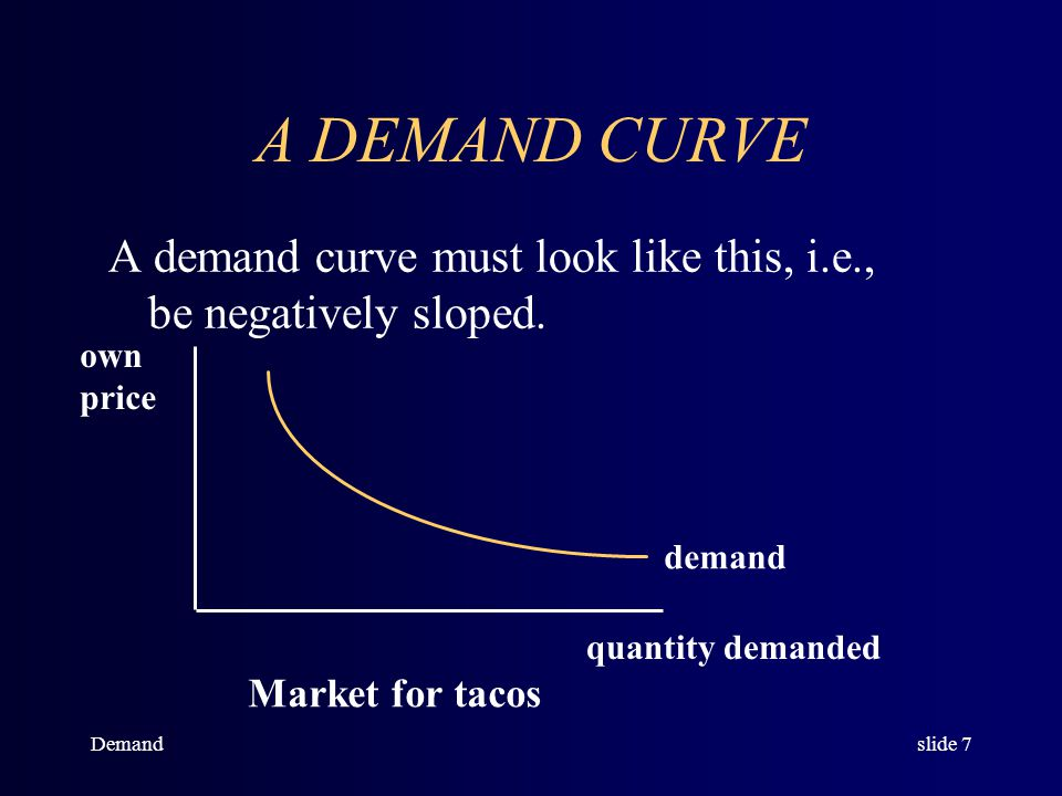 a demand curve is negatively sloped because
