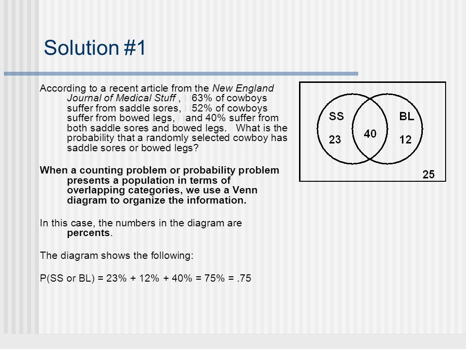 examples on venn diagram. venn questionsdoc. the following diagram ...