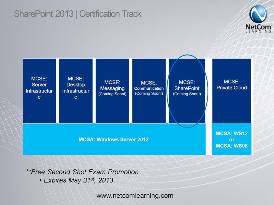 Microsoft SharePoint Victor Utz MCT, MCSA, MCITP, MCTS NetCom ...