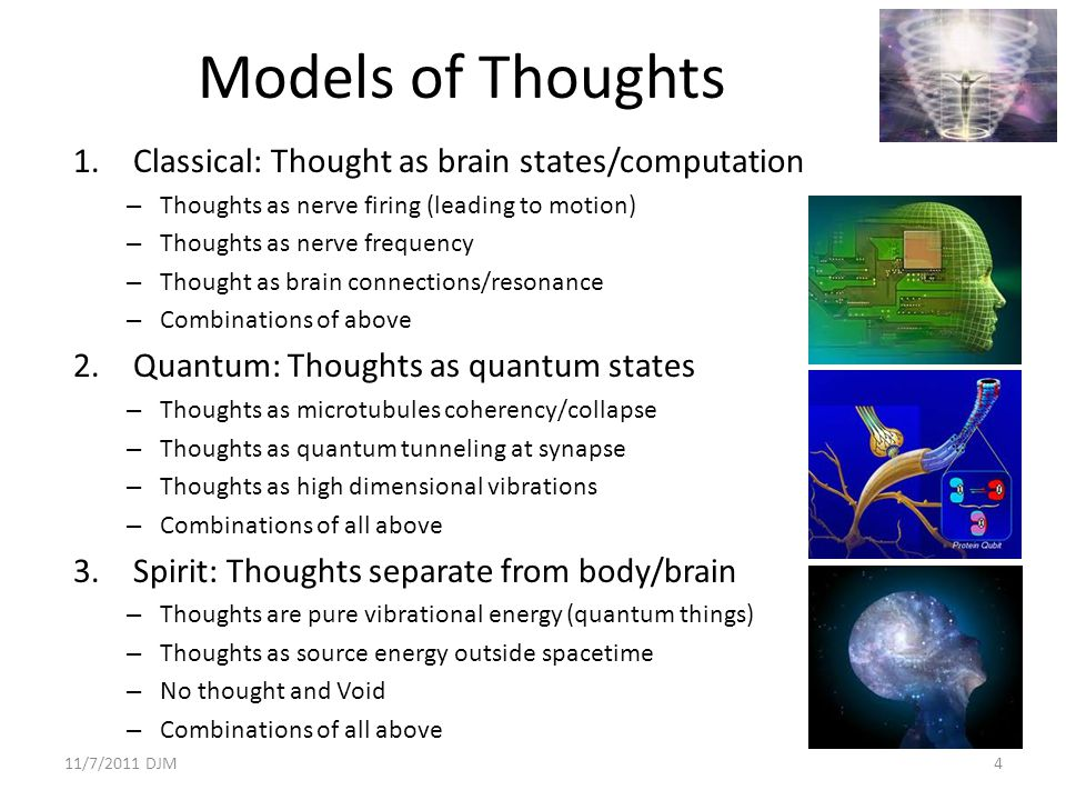 science of thoughts beliefs emotions and subtle energy science of