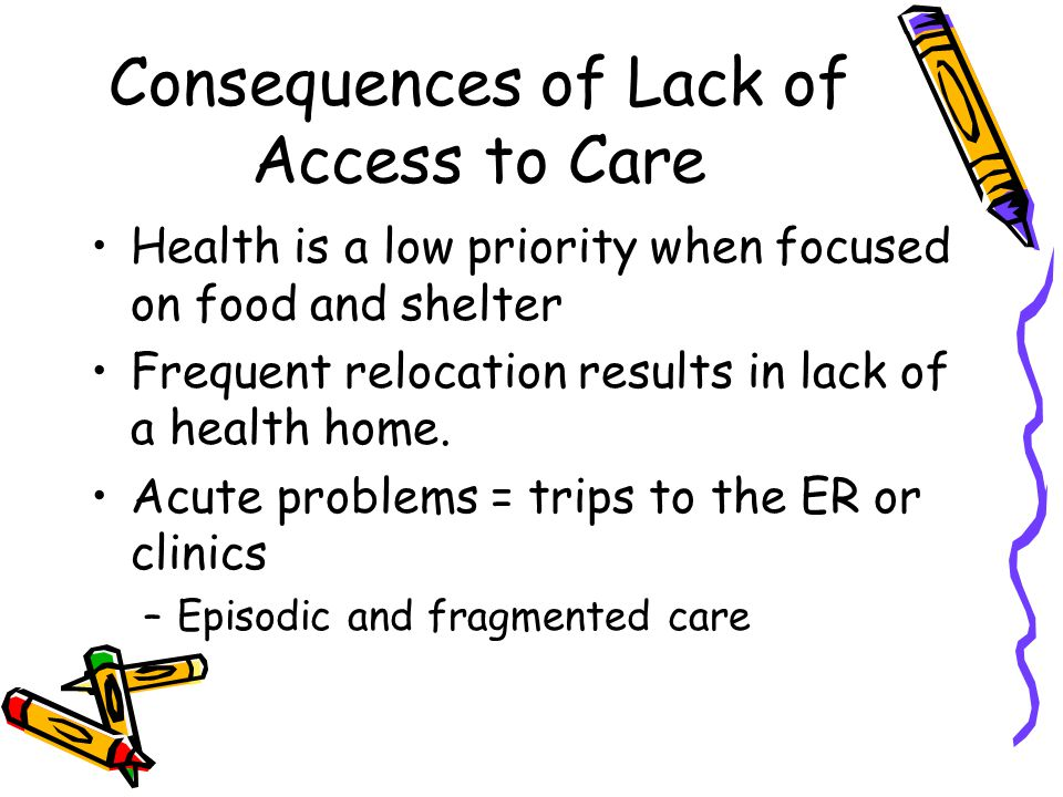 Consequences of Lack of Access to Care Health is a low priority when focused on food and shelter Frequent relocation results in lack of a health home.