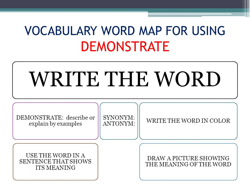 VOCABULARY WORD MAP FOR USING DEMONSTRATE WRITE THE WORD DEMONSTRATE: describe or explain by examples USE THE WORD IN A SENTENCE THAT SHOWS ITS MEANING SYNONYM: ANTONYM: WRITE THE WORD IN COLOR DRAW A PICTURE SHOWING THE MEANING OF THE WORD