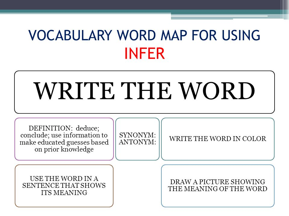 VOCABULARY WORD MAP FOR USING INFER WRITE THE WORD DEFINITION: deduce; conclude; use information to make educated guesses based on prior knowledge USE THE WORD IN A SENTENCE THAT SHOWS ITS MEANING SYNONYM: ANTONYM: WRITE THE WORD IN COLOR DRAW A PICTURE SHOWING THE MEANING OF THE WORD
