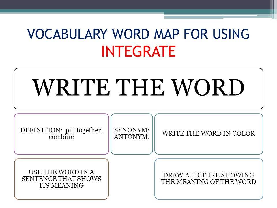 VOCABULARY WORD MAP FOR USING INTEGRATE WRITE THE WORD DEFINITION: put together, combine USE THE WORD IN A SENTENCE THAT SHOWS ITS MEANING SYNONYM: ANTONYM: WRITE THE WORD IN COLOR DRAW A PICTURE SHOWING THE MEANING OF THE WORD