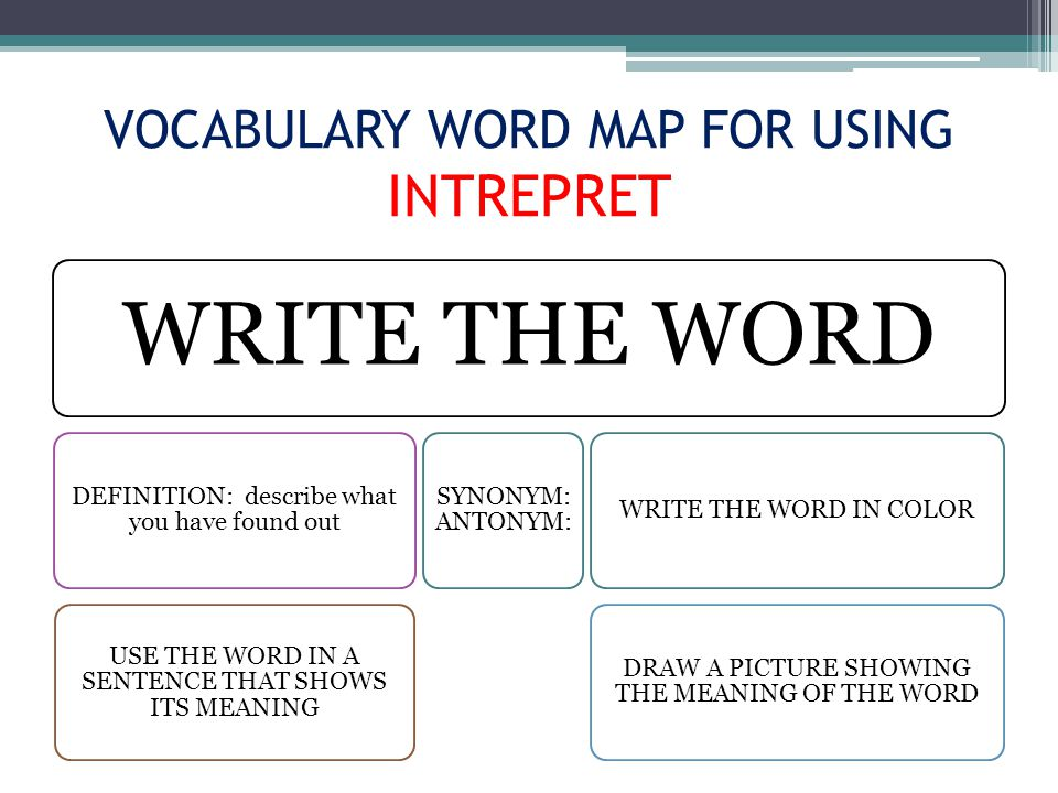 VOCABULARY WORD MAP FOR USING INTREPRET WRITE THE WORD DEFINITION: describe what you have found out USE THE WORD IN A SENTENCE THAT SHOWS ITS MEANING SYNONYM: ANTONYM: WRITE THE WORD IN COLOR DRAW A PICTURE SHOWING THE MEANING OF THE WORD