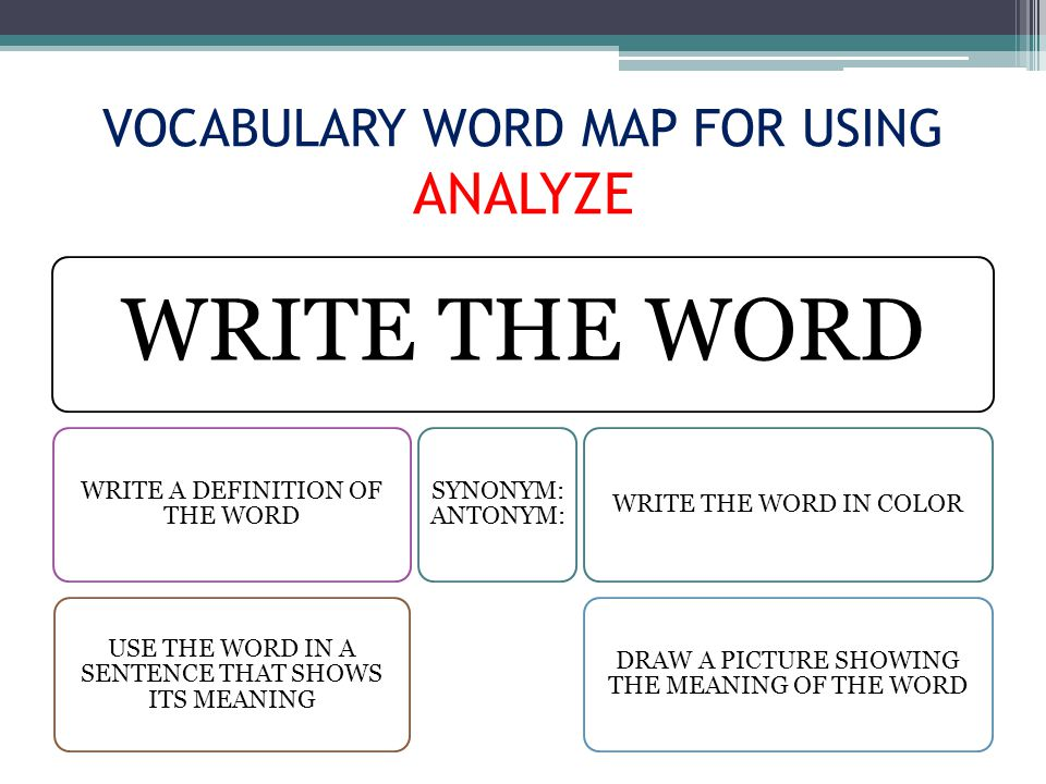 VOCABULARY WORD MAP FOR USING ANALYZE WRITE THE WORD WRITE A DEFINITION OF THE WORD USE THE WORD IN A SENTENCE THAT SHOWS ITS MEANING SYNONYM: ANTONYM: WRITE THE WORD IN COLOR DRAW A PICTURE SHOWING THE MEANING OF THE WORD