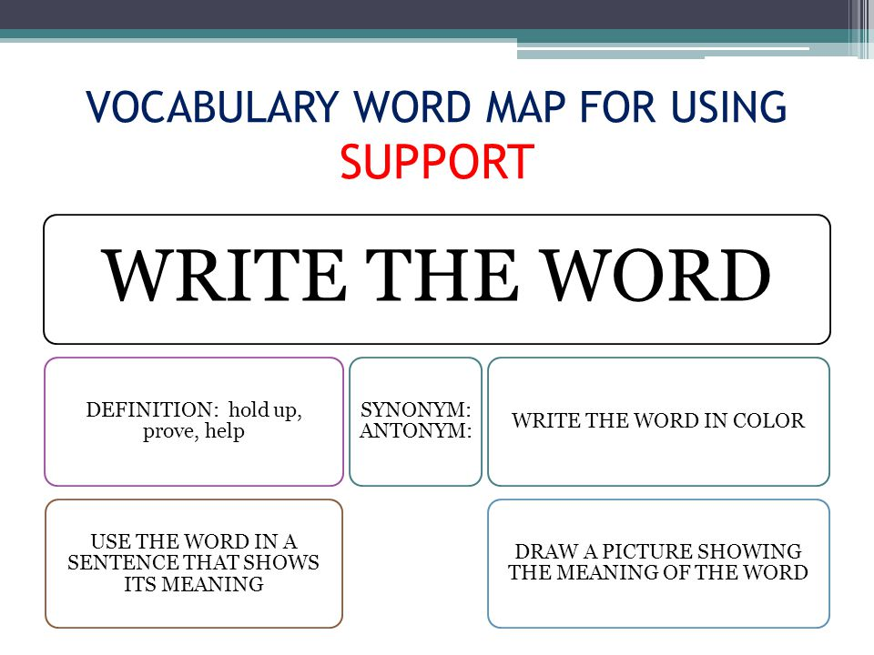 VOCABULARY WORD MAP FOR USING SUPPORT WRITE THE WORD DEFINITION: hold up, prove, help USE THE WORD IN A SENTENCE THAT SHOWS ITS MEANING SYNONYM: ANTONYM: WRITE THE WORD IN COLOR DRAW A PICTURE SHOWING THE MEANING OF THE WORD