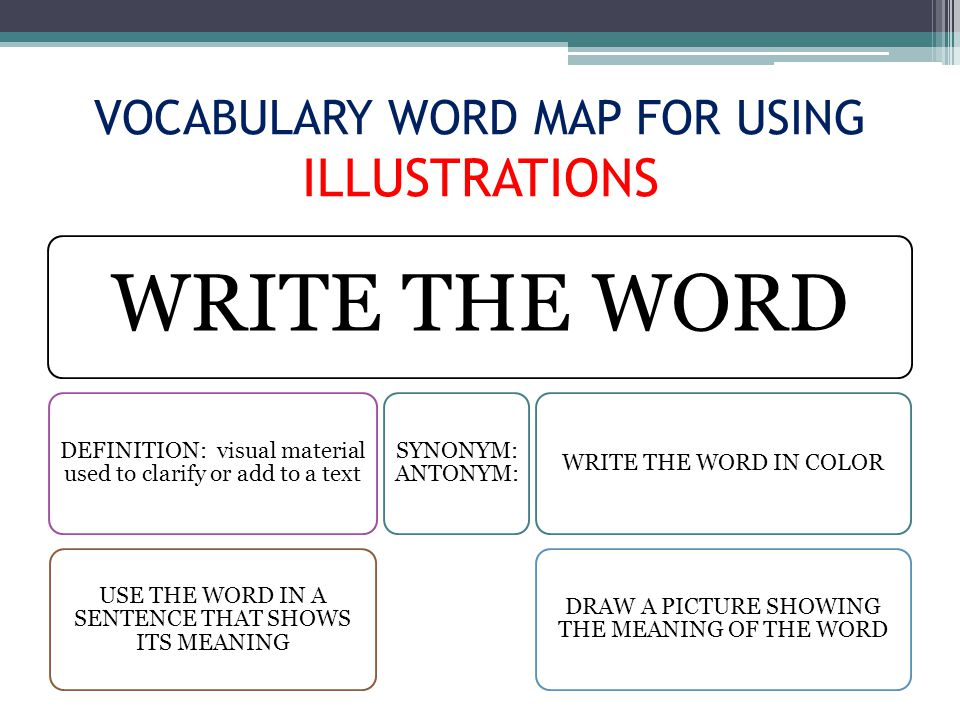 VOCABULARY WORD MAP FOR USING ILLUSTRATIONS WRITE THE WORD DEFINITION: visual material used to clarify or add to a text USE THE WORD IN A SENTENCE THAT SHOWS ITS MEANING SYNONYM: ANTONYM: WRITE THE WORD IN COLOR DRAW A PICTURE SHOWING THE MEANING OF THE WORD