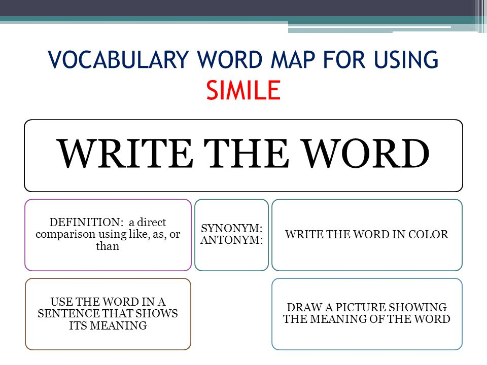 VOCABULARY WORD MAP FOR USING SIMILE WRITE THE WORD DEFINITION: a direct comparison using like, as, or than USE THE WORD IN A SENTENCE THAT SHOWS ITS MEANING SYNONYM: ANTONYM: WRITE THE WORD IN COLOR DRAW A PICTURE SHOWING THE MEANING OF THE WORD