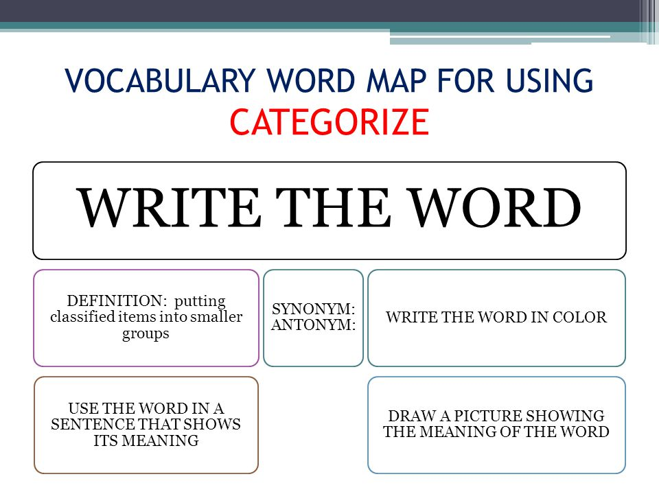 VOCABULARY WORD MAP FOR USING CATEGORIZE WRITE THE WORD DEFINITION: putting classified items into smaller groups USE THE WORD IN A SENTENCE THAT SHOWS ITS MEANING SYNONYM: ANTONYM: WRITE THE WORD IN COLOR DRAW A PICTURE SHOWING THE MEANING OF THE WORD