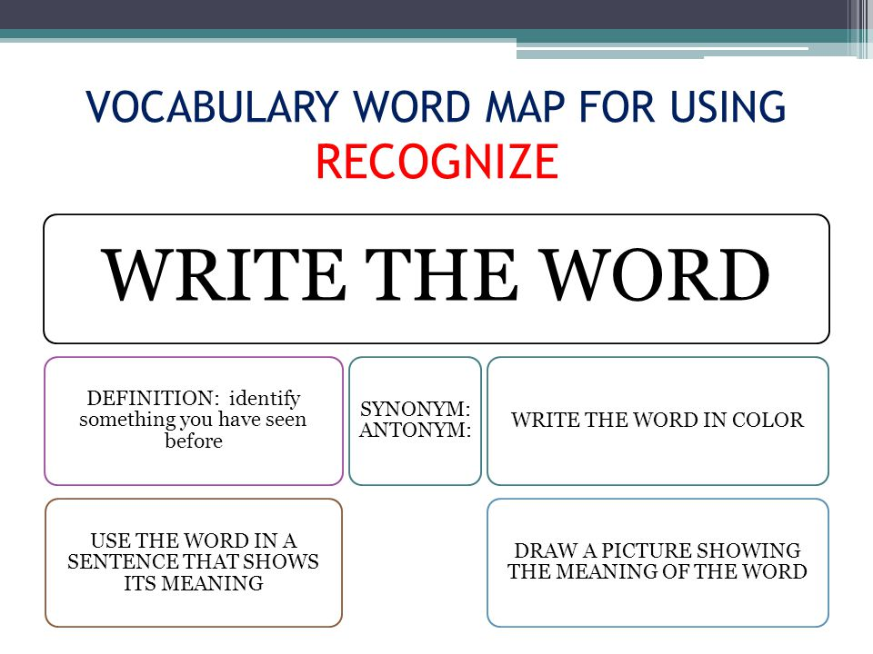 VOCABULARY WORD MAP FOR USING RECOGNIZE WRITE THE WORD DEFINITION: identify something you have seen before USE THE WORD IN A SENTENCE THAT SHOWS ITS MEANING SYNONYM: ANTONYM: WRITE THE WORD IN COLOR DRAW A PICTURE SHOWING THE MEANING OF THE WORD