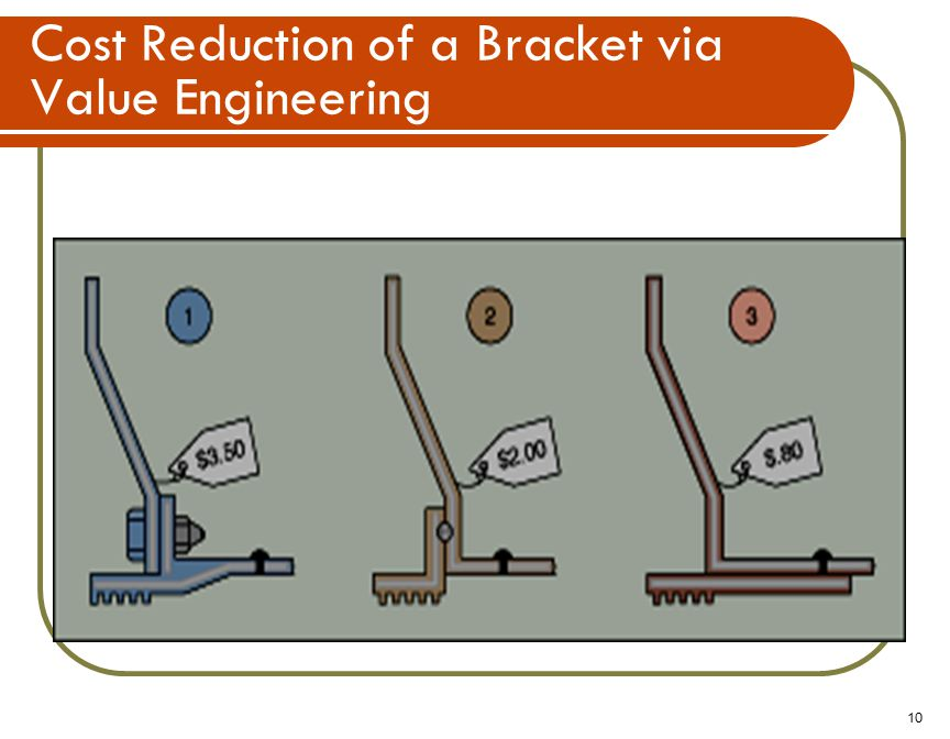 10 Cost Reduction of a Bracket via Value Engineering